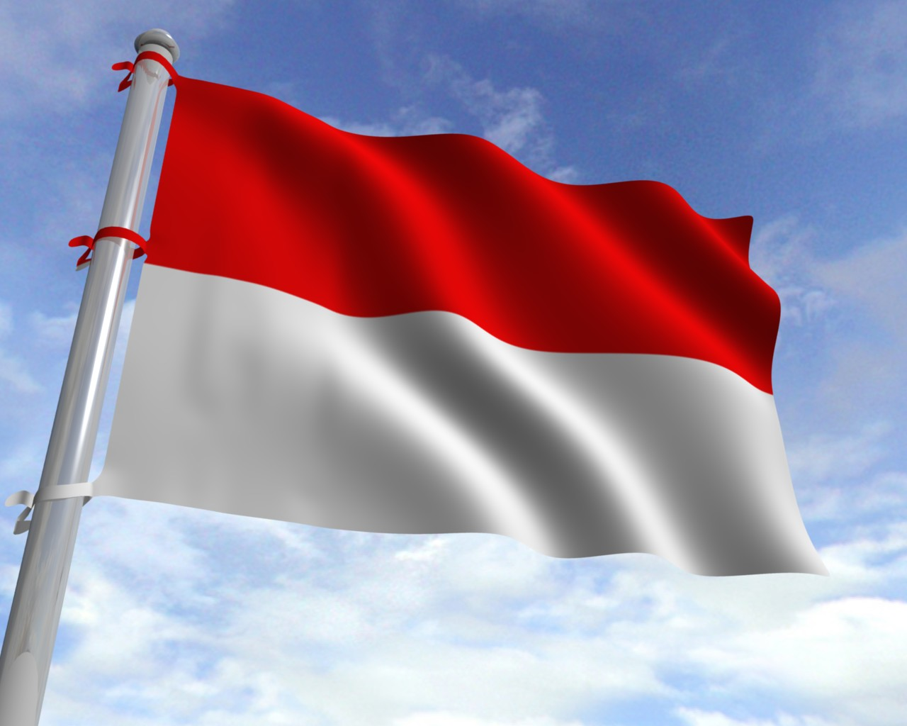 Venture Capital in Indonesia | VC Around The World
